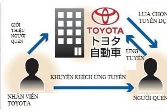 Toyota đưa vào hình thức tuyển dụng giới thiệu của nhân viên